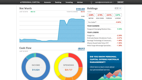 personal capital how to dashboard