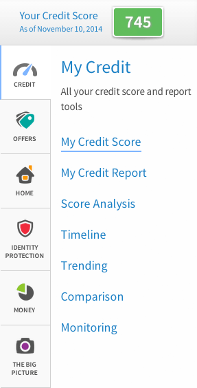 quizzle menu credit score monitoring history review