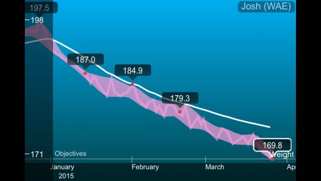 Fda approved prescription weight loss photo 6